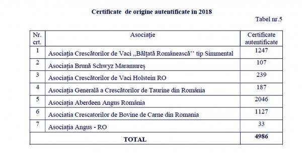 certificate-de-origine-vaci_b