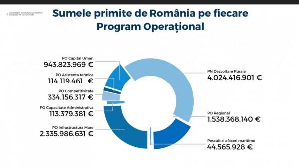 program-operational_b