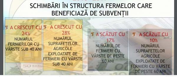 structura-ferme-2019_b